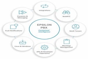 EPSILON PBX